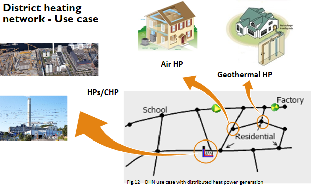 district_heating_network